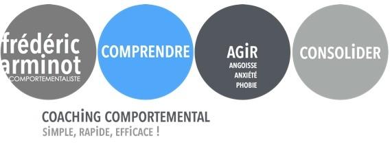 Angoisse - Anxiété - Phobie - Coaching comportemental - Frédéric Arminot Comportementaliste